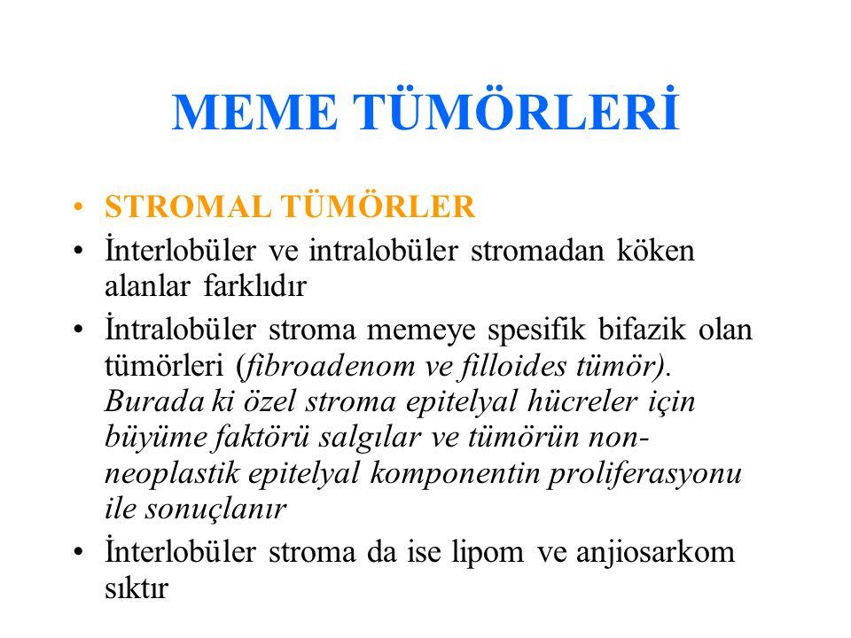 Fibroadenom Memenin en sık benign tümörüdür Hem stromal hemde epitelyal komponentin gelişimi ile karakterli miks tümördür –Renal transplantasyon sonrası siklosporin kullananlarda hemen her zaman görülür.