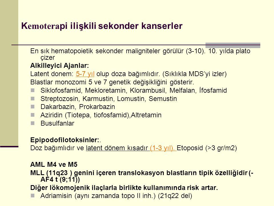 K emotera pi ilişkili sekonder kanserler En sık hematopoietik sekonder maligniteler görülür (3-10). 10. yılda plato çizer Alkilleyici Ajanlar: Latent