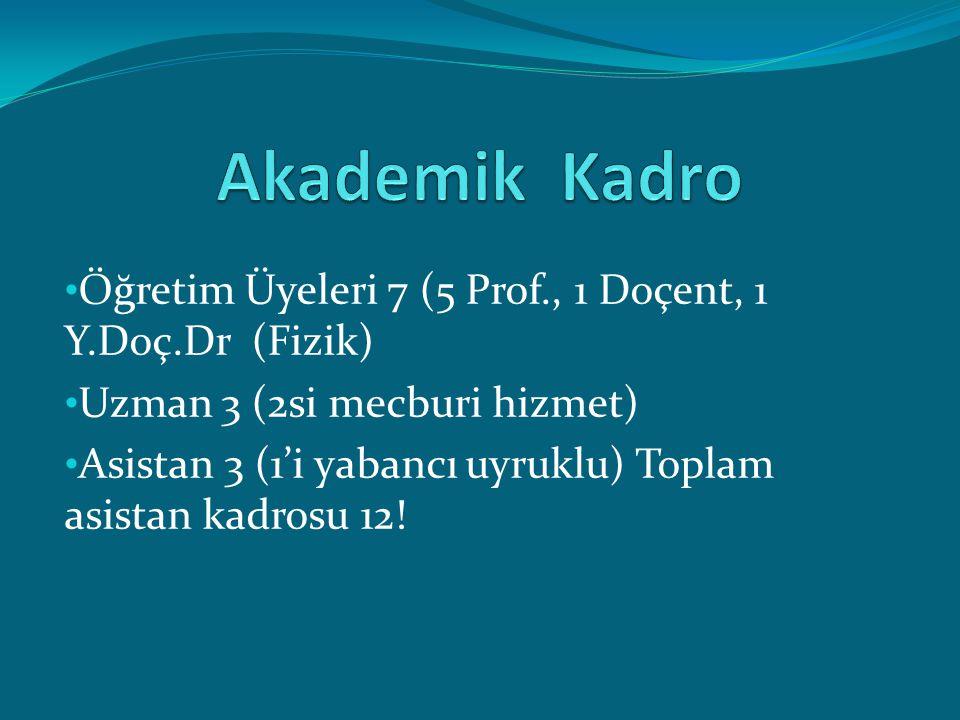 Öğretim Üyeleri 7 (5 Prof., 1 Doçent, 1 Y.Doç.Dr (Fizik) Uzman 3 (2si mecburi hizmet) Asistan 3 (1'i yabancı uyruklu) Toplam asistan kadrosu 12!