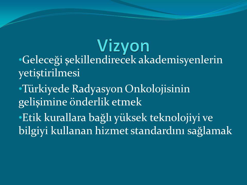 Geleceği şekillendirecek akademisyenlerin yetiştirilmesi Türkiyede Radyasyon Onkolojisinin gelişimine önderlik etmek Etik kurallara bağlı yüksek tekno