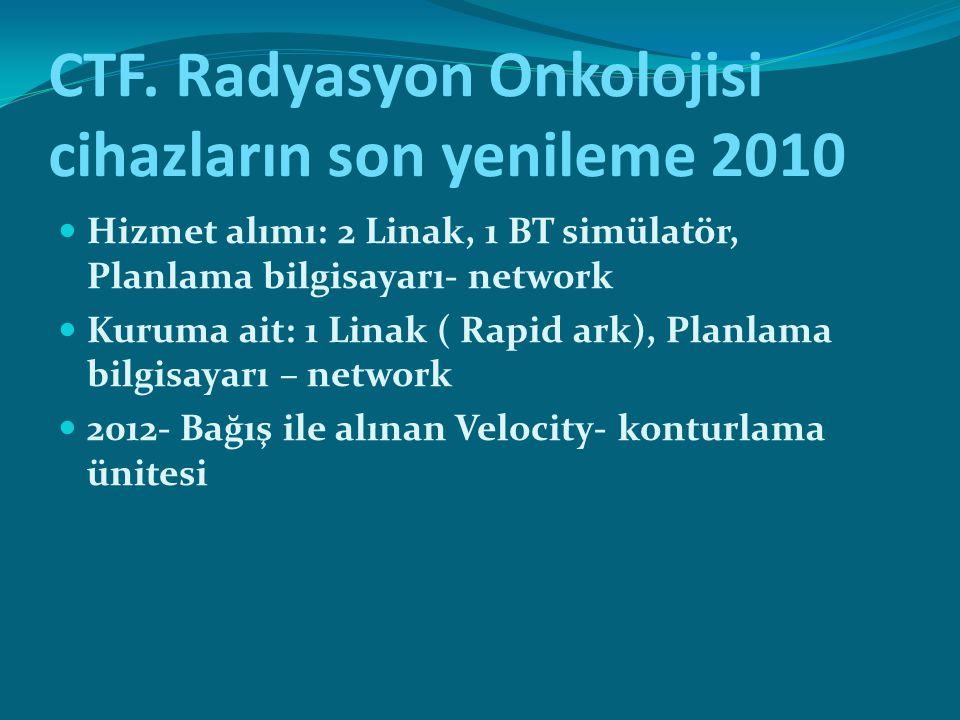 CTF. Radyasyon Onkolojisi cihazların son yenileme 2010 Hizmet alımı: 2 Linak, 1 BT simülatör, Planlama bilgisayarı- network Kuruma ait: 1 Linak ( Rapi