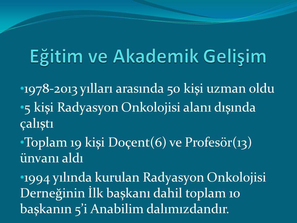 1968 Cathetron ile yüksek doz hızlı brakiterapi (Dünyada 3 merkezden 1'i- İstanbul Tıp Fakültesi- Prof.