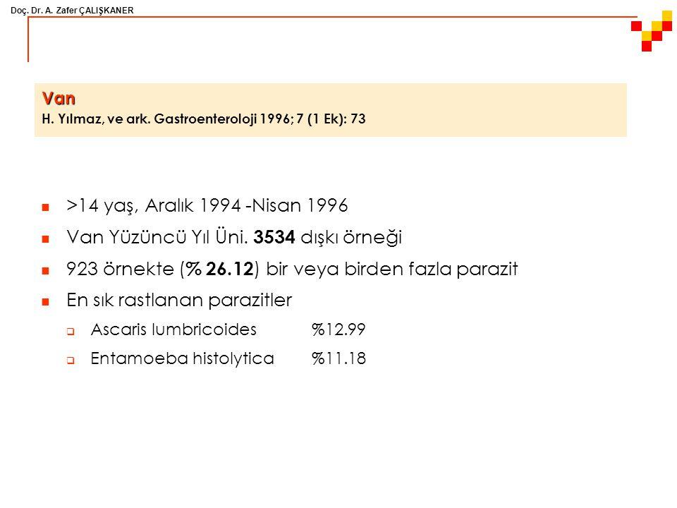 Doç. Dr. A. Zafer ÇALIŞKANER >14 yaş, Aralık 1994 -Nisan 1996 Van Yüzüncü Yıl Üni. 3534 dışkı örneği 923 örnekte ( % 26.12 ) bir veya birden fazla par