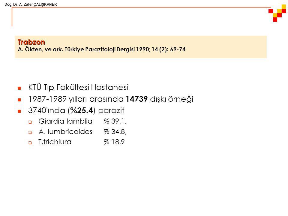 Doç. Dr. A. Zafer ÇALIŞKANER Trabzon Trabzon A. Ökten, ve ark. Türkiye Parazitoloji Dergisi 1990; 14 (2): 69-74 KTÜ Tıp Fakültesi Hastanesi 1987-1989