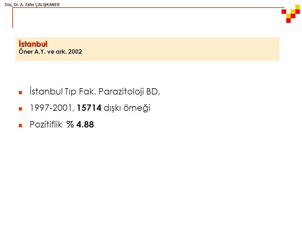 Doç. Dr. A. Zafer ÇALIŞKANER İstanbul İstanbul Öner A.Y. ve ark. 2002 İstanbul Tıp Fak. Parazitoloji BD, 1997-2001, 15714 dışkı örneği Pozitiflik % 4.