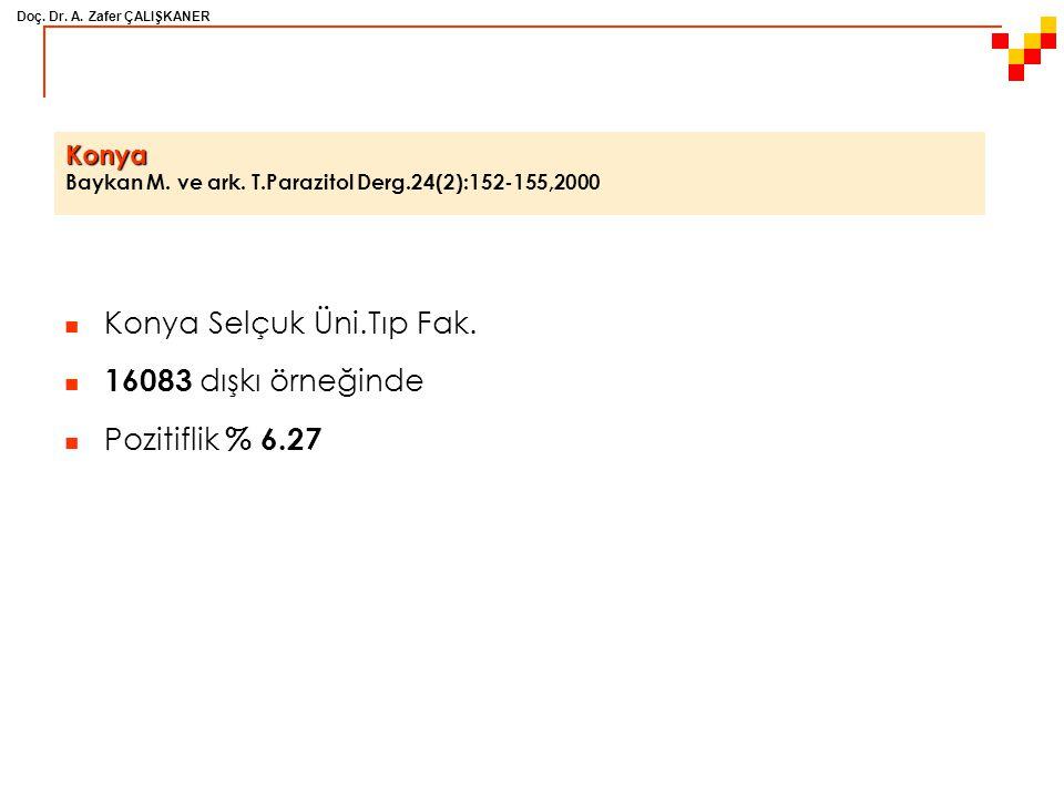 Doç. Dr. A. Zafer ÇALIŞKANER Konya Konya Baykan M. ve ark. T.Parazitol Derg.24(2):152-155,2000 Konya Selçuk Üni.Tıp Fak. 16083 dışkı örneğinde Pozitif