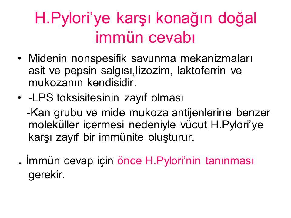 H.Pylori'ye karşı konağın doğal immün cevabı Midenin nonspesifik savunma mekanizmaları asit ve pepsin salgısı,lizozim, laktoferrin ve mukozanın kendisidir.