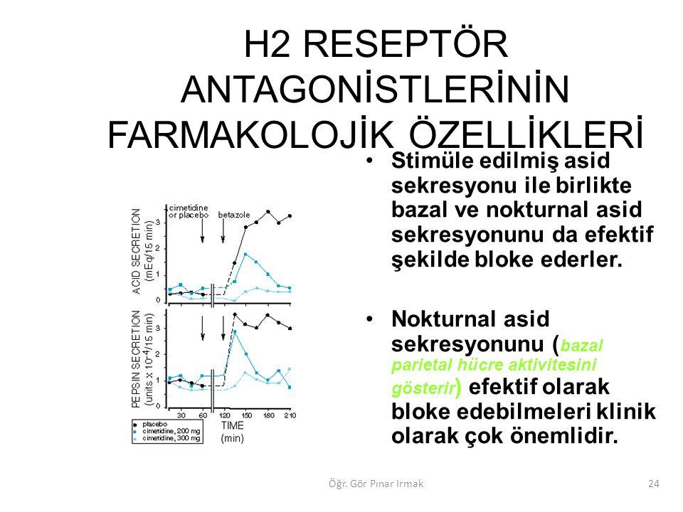 H2 RESEPTÖR ANTAGONİSTLERİNİN FARMAKOLOJİK ÖZELLİKLERİ Stimüle edilmiş asid sekresyonu ile birlikte bazal ve nokturnal asid sekresyonunu da efektif şe
