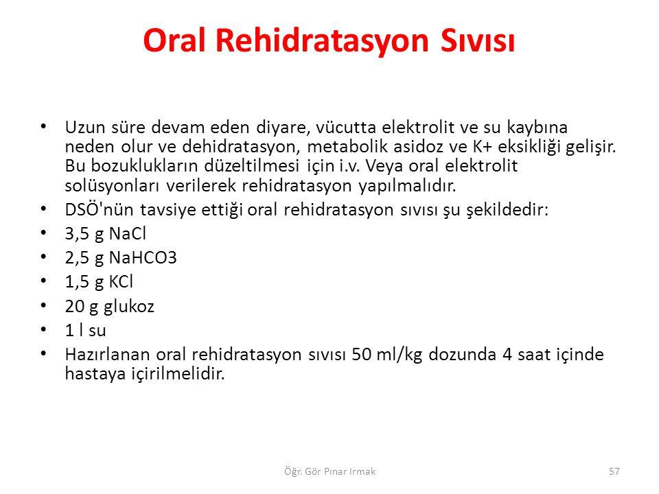 Oral Rehidratasyon Sıvısı Uzun süre devam eden diyare, vücutta elektrolit ve su kaybına neden olur ve dehidratasyon, metabolik asidoz ve K+ eksikliği