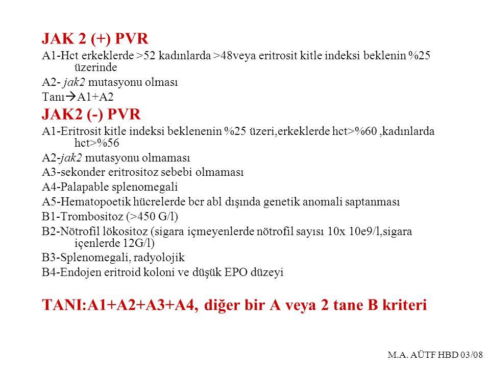 JAK 2 (+) PVR A1-Hct erkeklerde >52 kadınlarda >48veya eritrosit kitle indeksi beklenin %25 üzerinde A2- jak2 mutasyonu olması Tanı  A1+A2 JAK2 (-) P