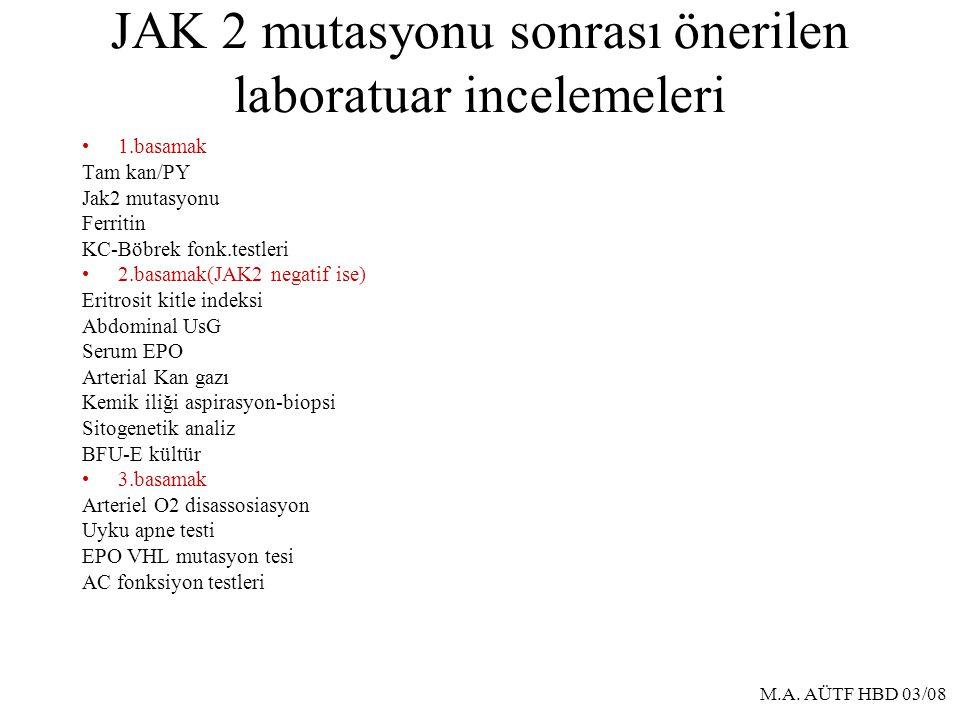 JAK 2 mutasyonu sonrası önerilen laboratuar incelemeleri 1.basamak Tam kan/PY Jak2 mutasyonu Ferritin KC-Böbrek fonk.testleri 2.basamak(JAK2 negatif i