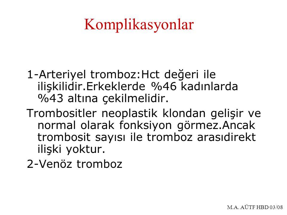 M.A. AÜTF HBD 03/08 Komplikasyonlar 1-Arteriyel tromboz:Hct değeri ile ilişkilidir.Erkeklerde %46 kadınlarda %43 altına çekilmelidir. Trombositler neo