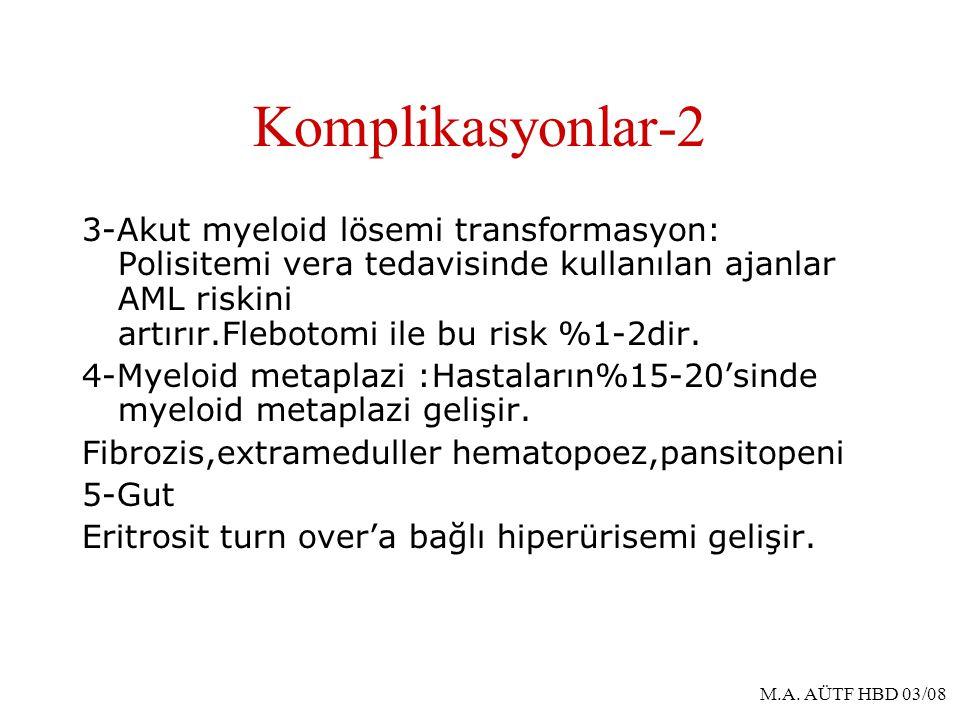 M.A. AÜTF HBD 03/08 Komplikasyonlar-2 3-Akut myeloid lösemi transformasyon: Polisitemi vera tedavisinde kullanılan ajanlar AML riskini artırır.Fleboto