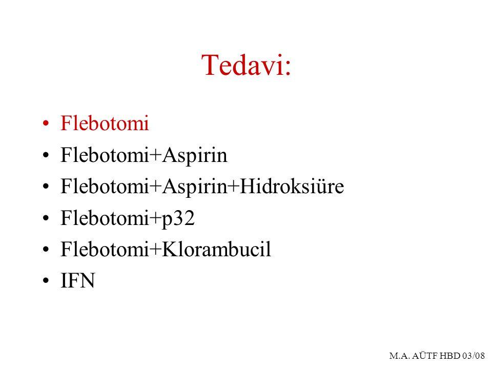 M.A. AÜTF HBD 03/08 Tedavi: Flebotomi Flebotomi+Aspirin Flebotomi+Aspirin+Hidroksiüre Flebotomi+p32 Flebotomi+Klorambucil IFN