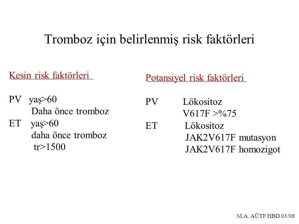 M.A. AÜTF HBD 03/08 Tromboz için belirlenmiş risk faktörleri Kesin risk faktörleri PV yaş>60 Daha önce tromboz ET yaş>60 daha önce tromboz tr>1500 Pot