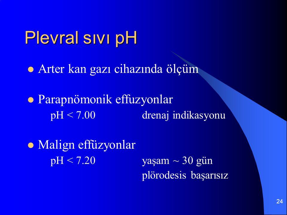 24 Plevral sıvı pH Arter kan gazı cihazında ölçüm Parapnömonik effuzyonlar pH < 7.00drenaj indikasyonu Malign effüzyonlar pH < 7.20yaşam ~ 30 gün plör