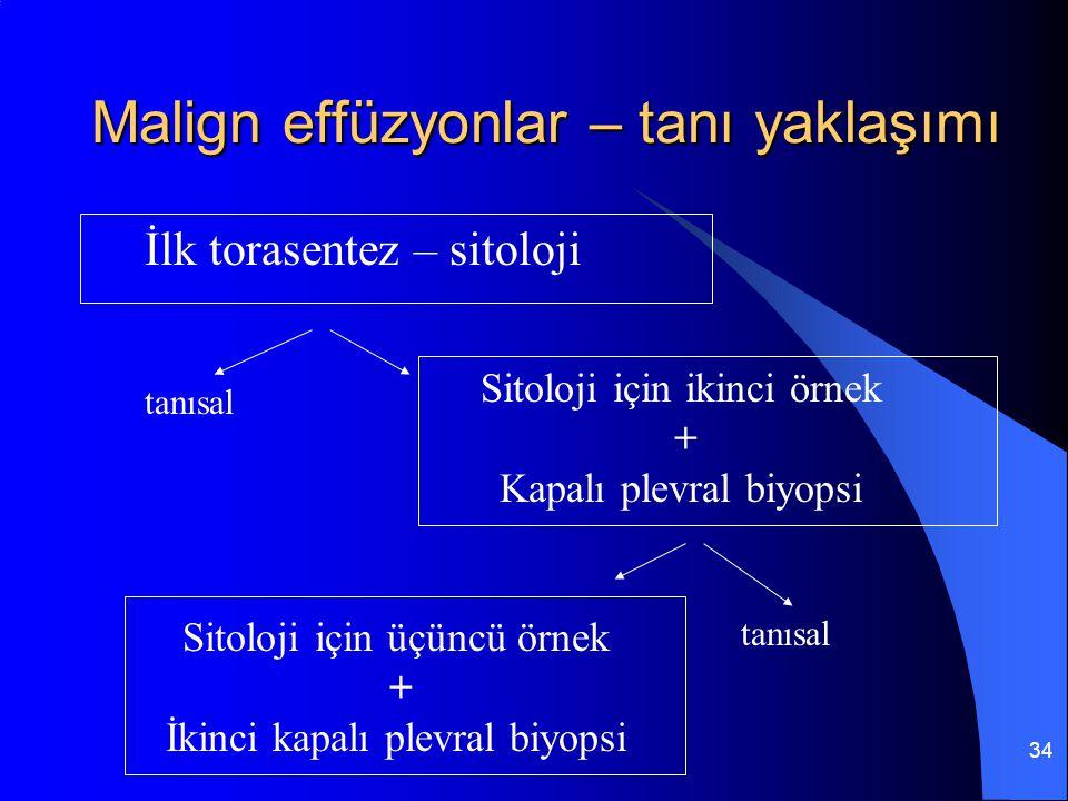 34 Malign effüzyonlar – tanı yaklaşımı İlk torasentez – sitoloji Sitoloji için ikinci örnek + Kapalı plevral biyopsi Sitoloji için üçüncü örnek + İkin