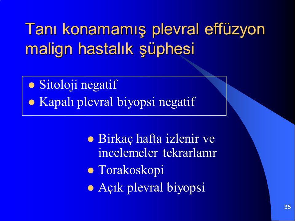 35 Tanı konamamış plevral effüzyon malign hastalık şüphesi Sitoloji negatif Kapalı plevral biyopsi negatif Birkaç hafta izlenir ve incelemeler tekrarl
