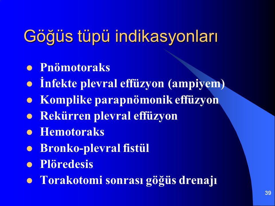 39 Göğüs tüpü indikasyonları Pnömotoraks İnfekte plevral effüzyon (ampiyem) Komplike parapnömonik effüzyon Rekürren plevral effüzyon Hemotoraks Bronko
