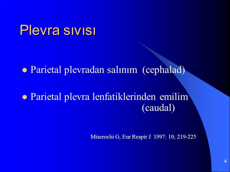4 Plevra sıvısı Parietal plevradan salınım (cephalad) Parietal plevra lenfatiklerinden emilim (caudal) Miserochi G, Eur Respir J 1997: 10; 219-225