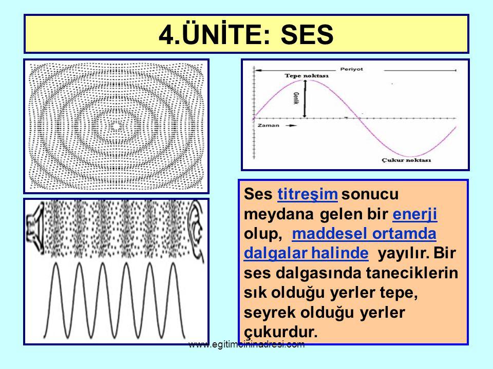 4.ÜNİTE: SES Ses titreşim sonucu meydana gelen bir enerji olup, maddesel ortamda dalgalar halinde yayılır. Bir ses dalgasında taneciklerin sık olduğu