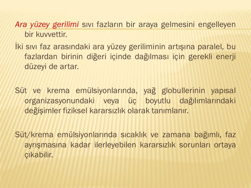 Kararsızlık tipleri; a.Yağın ayrılması (kremalaşma, creaming) b.