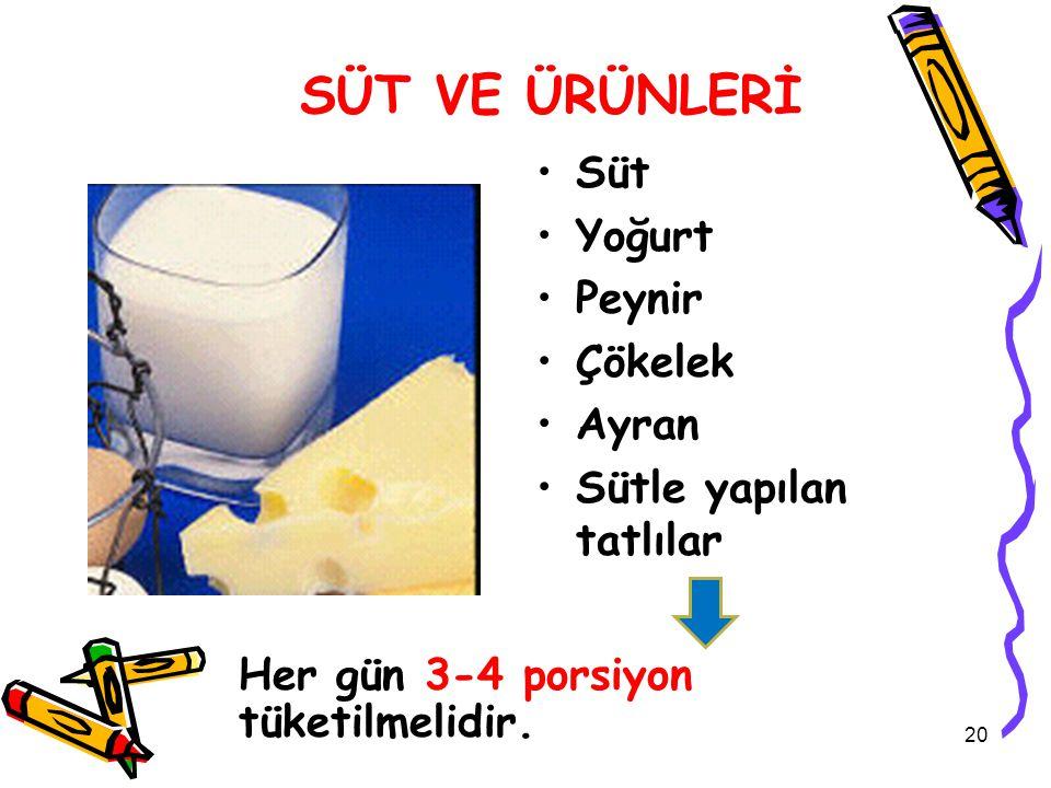 SÜT VE ÜRÜNLERİ Süt Yoğurt Peynir Çökelek Ayran Sütle yapılan tatlılar Her gün 3-4 porsiyon tüketilmelidir. 20