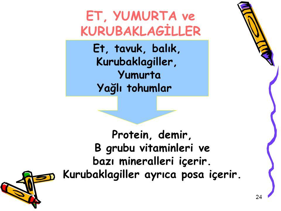 ET, YUMURTA ve KURUBAKLAGİLLER Et, tavuk, balık, Kurubaklagiller, Yumurta Yağlı tohumlar Protein, demir, B grubu vitaminleri ve bazı mineralleri içerir.