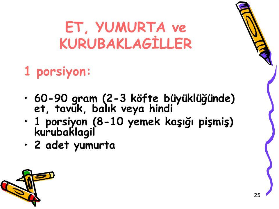 ET, YUMURTA ve KURUBAKLAGİLLER 1 porsiyon: 60-90 gram (2-3 köfte büyüklüğünde) et, tavuk, balık veya hindi 1 porsiyon (8-10 yemek kaşığı pişmiş) kurubaklagil 2 adet yumurta 25