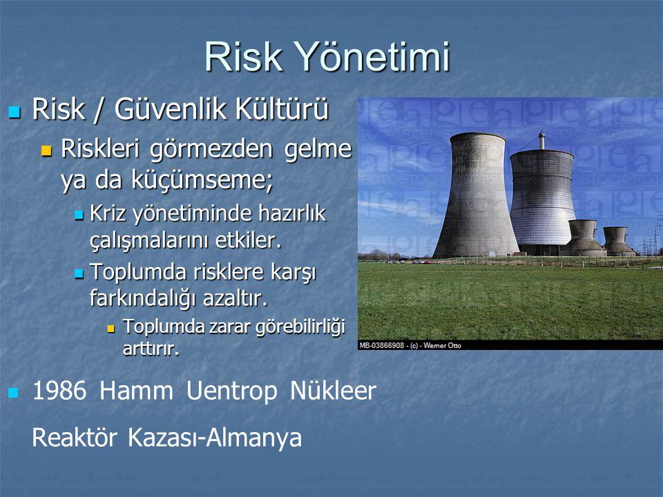 Risk Yönetimi Risk / Güvenlik Kültürü Risk / Güvenlik Kültürü Riskleri görmezden gelme ya da küçümseme; Riskleri görmezden gelme ya da küçümseme; Kriz