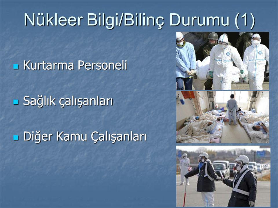 Nükleer Bilgi/Bilinç Durumu (1) Kurtarma Personeli Kurtarma Personeli Sağlık çalışanları Sağlık çalışanları Diğer Kamu Çalışanları Diğer Kamu Çalışanl