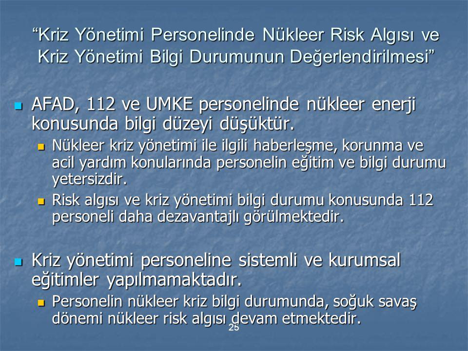 """25 """"Kriz Yönetimi Personelinde Nükleer Risk Algısı ve Kriz Yönetimi Bilgi Durumunun Değerlendirilmesi"""" AFAD, 112 ve UMKE personelinde nükleer enerji k"""