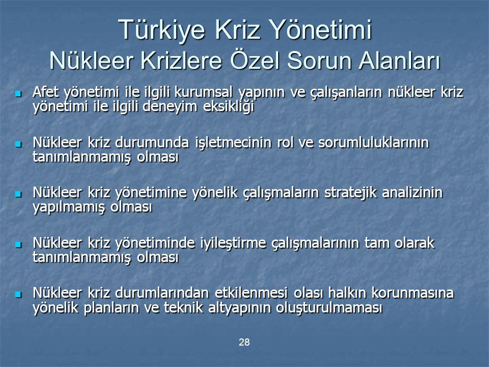 28 Türkiye Kriz Yönetimi Nükleer Krizlere Özel Sorun Alanları Afet yönetimi ile ilgili kurumsal yapının ve çalışanların nükleer kriz yönetimi ile ilgi