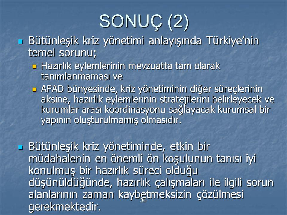 30 SONUÇ (2) Bütünleşik kriz yönetimi anlayışında Türkiye'nin temel sorunu; Bütünleşik kriz yönetimi anlayışında Türkiye'nin temel sorunu; Hazırlık ey