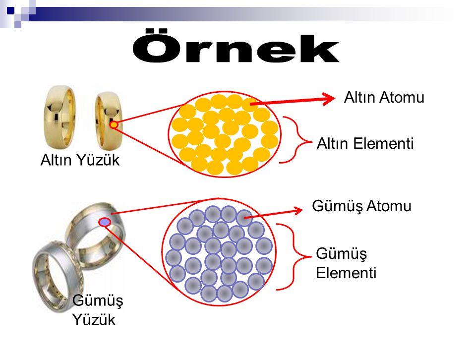 Altın Atomu Altın Elementi Altın Yüzük Gümüş Atomu Gümüş Elementi Gümüş Yüzük