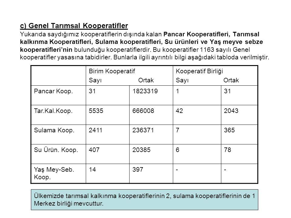 c) Genel Tarımsal Kooperatifler Yukarıda saydığımız kooperatiflerin dışında kalan Pancar Kooperatifleri, Tarımsal kalkınma Kooperatifleri, Sulama koop