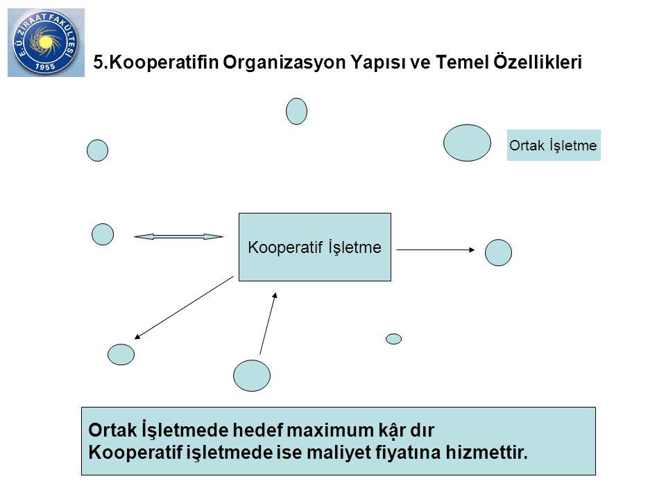 5.Kooperatifin Organizasyon Yapısı ve Temel Özellikleri Kooperatif İşletme Ortak İşletme Ortak İşletmede hedef maximum kậr dır Kooperatif işletmede is