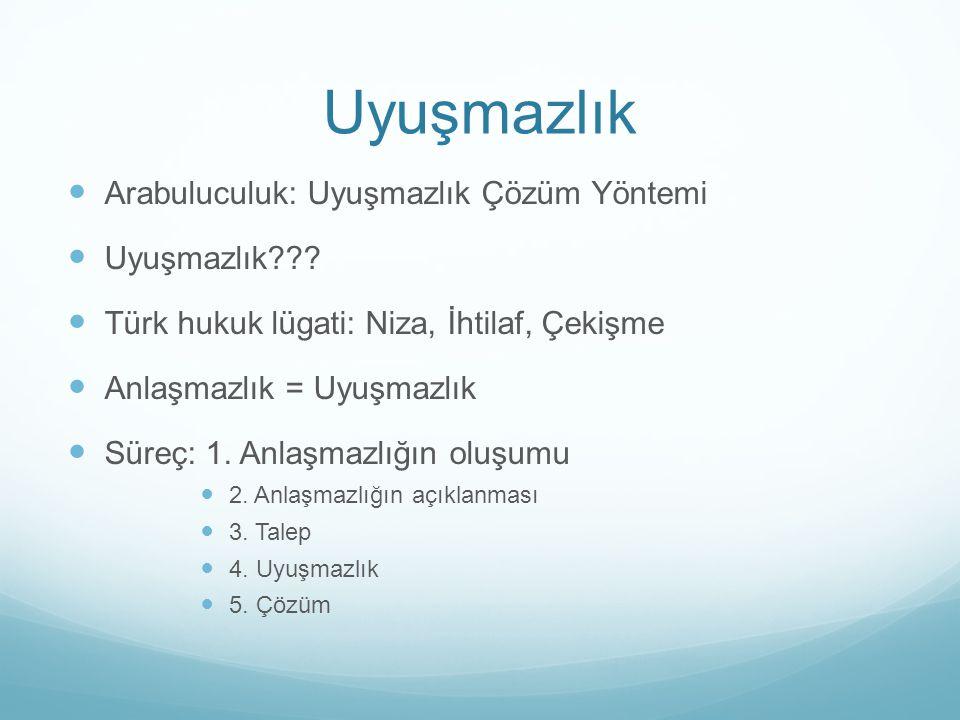 ARABULUCULUK İLKELERİ 1.ALTERNATİF YÖNTEM OLMASI 2.