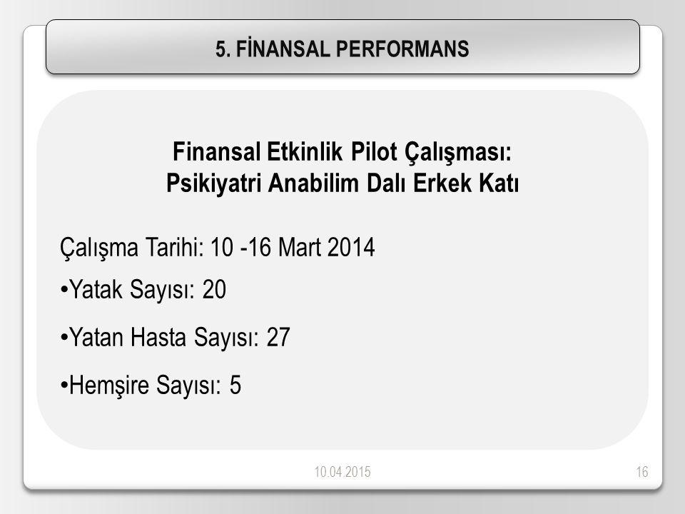 10.04.201516 5. FİNANSAL PERFORMANS Finansal Etkinlik Pilot Çalışması: Psikiyatri Anabilim Dalı Erkek Katı Çalışma Tarihi: 10 -16 Mart 2014 Yatak Sayı