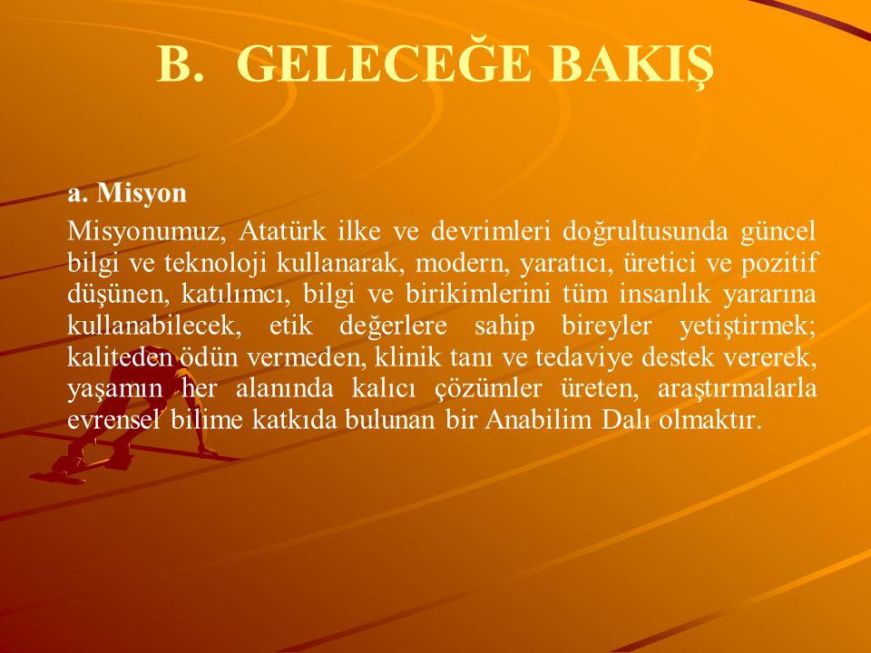 B.B.GELECEĞE BAKIŞ a.