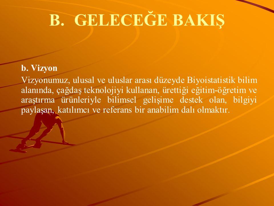 B.B.GELECEĞE BAKIŞ b.