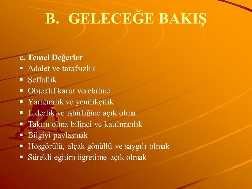 B.B.GELECEĞE BAKIŞ c.