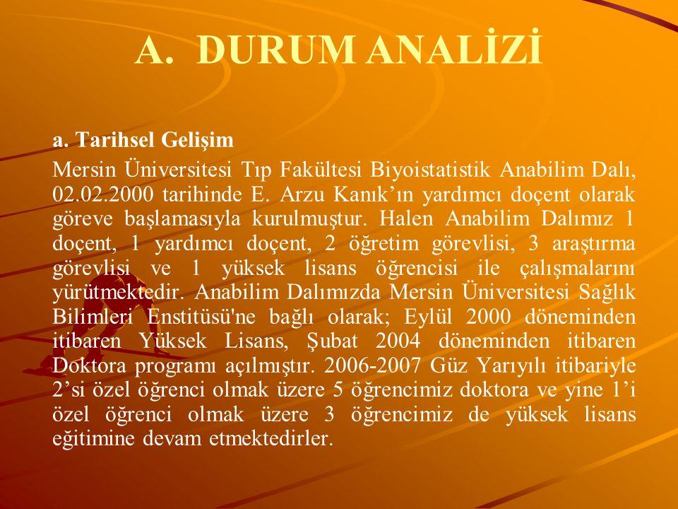A.A.DURUM ANALİZİ a.