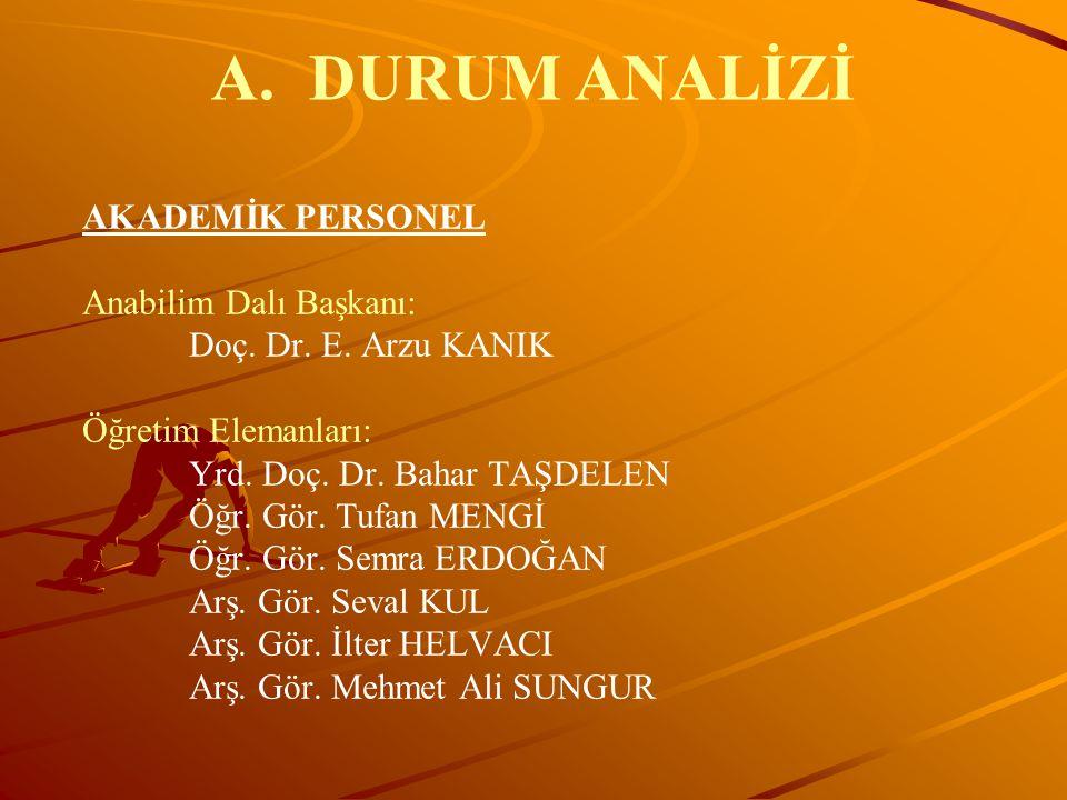 A.A.DURUM ANALİZİ b.