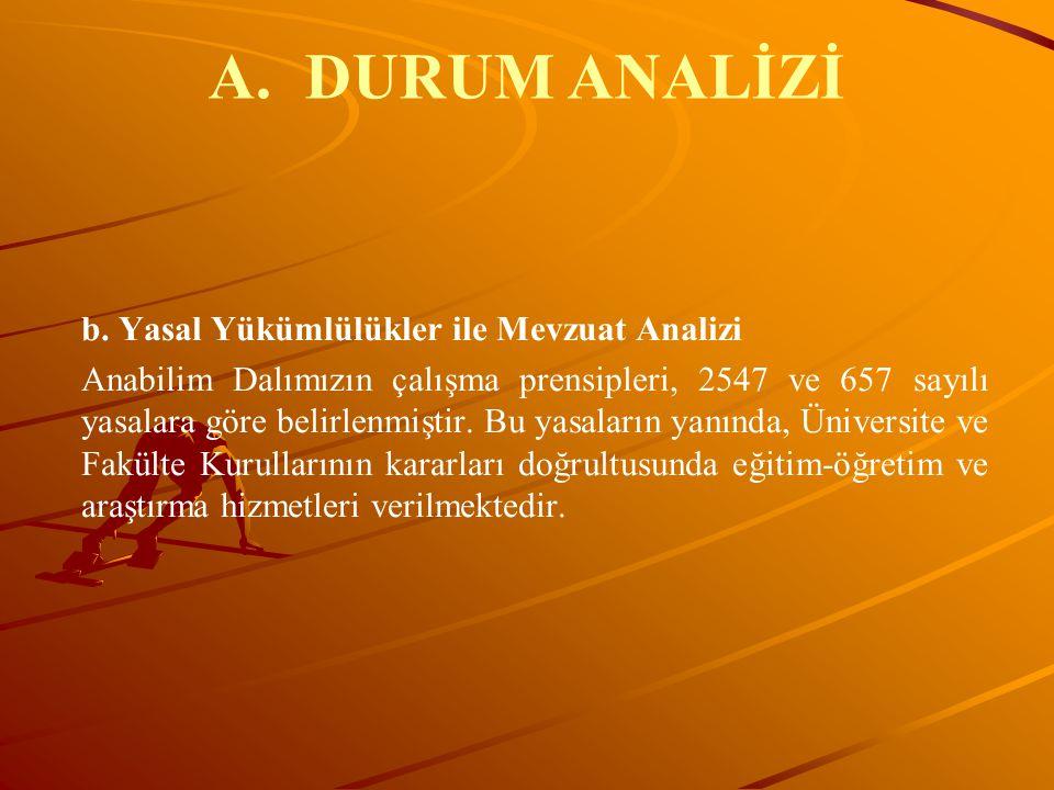 A.A.DURUM ANALİZİ c.