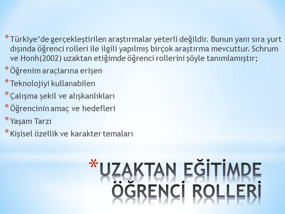 * Türkiye'de gerçekleştirilen araştırmalar yeterli değildir. Bunun yanı sıra yurt dışında öğrenci rolleri ile ilgili yapılmış birçok araştırma mevcutt