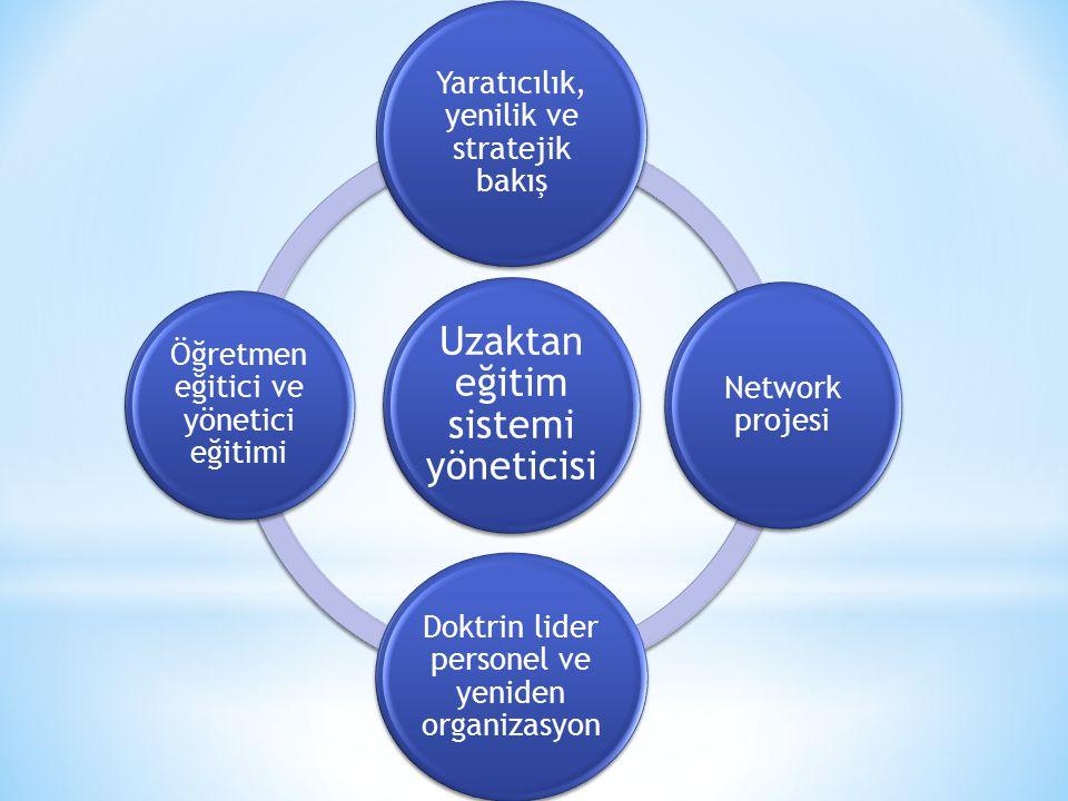 Uzaktan eğitim sistemi yöneticisi Yaratıcılık, yenilik ve stratejik bakış Network projesi Doktrin lider personel ve yeniden organizasyon Öğretmen eğit