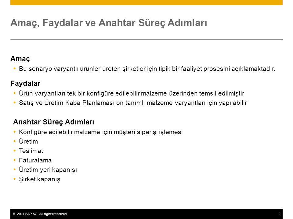 ©2011 SAP AG. All rights reserved.2 Amaç, Faydalar ve Anahtar Süreç Adımları Amaç  Bu senaryo varyantlı ürünler üreten şirketler için tipik bir faali