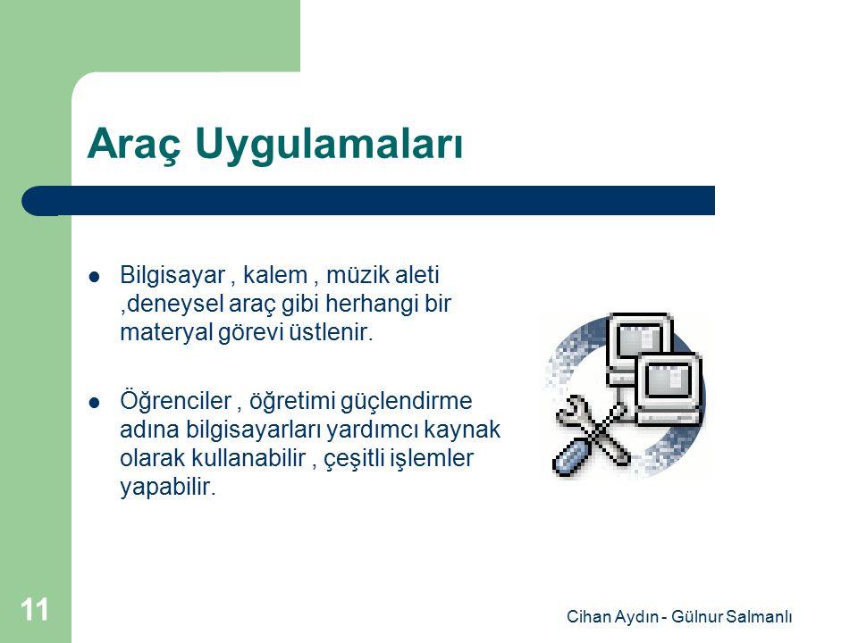 Cihan Aydın - Gülnur Salmanlı 11 Araç Uygulamaları Bilgisayar, kalem, müzik aleti,deneysel araç gibi herhangi bir materyal görevi üstlenir. Öğrenciler