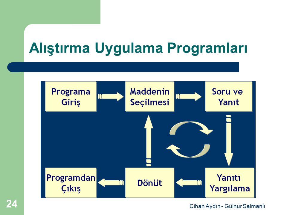 Cihan Aydın - Gülnur Salmanlı 24 Alıştırma Uygulama Programları